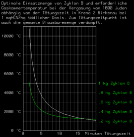 OptimaleVergasungsparameter1800J.PNG